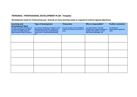 professional development plan template free professional development plan template