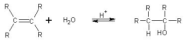 hydration of 2 butene alcohols diols and thiols