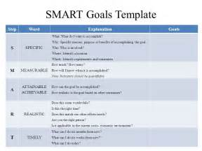 smart objectives template attainable achievable ppt