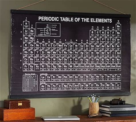 M Periodic Table by Periodic Table Wall Pottery Barn
