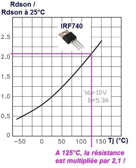 transistor mosfet de puissance les transistors mosfet de puissance astuces pratiques