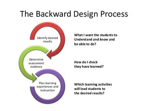 understanding by design key criteria the backward design