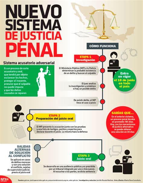 el nuevo sistema de justicia penal acusatorio hoy tamaulipas infograf 237 a nuevo sistema de justicia penal