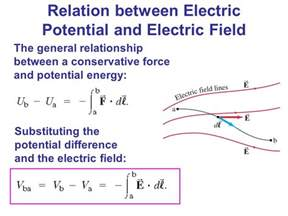 In Electrical Field by Voltage Query Regarding Electric Potential And Electric