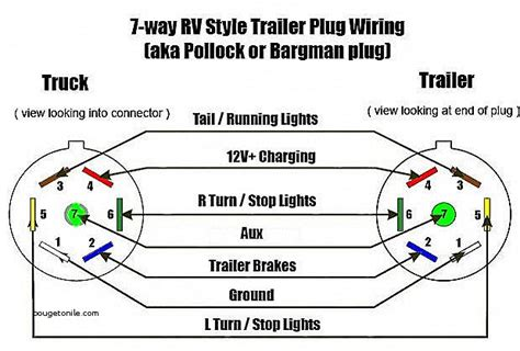 6 prong trailer wiring diagram unique 7 to 4 pin trailer