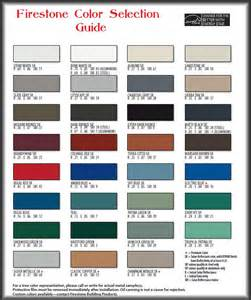 metal sales color chart firestone metal products metal wall panels autos post