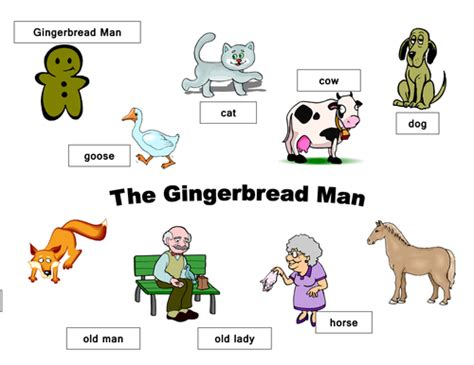 printable version gingerbread man story gingerbread man character wordbank by choralsongster