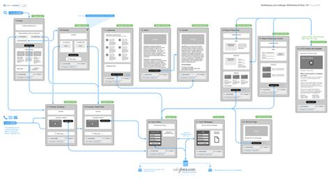 user experience document exles prototypes on behance