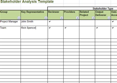 identify stakeholders templates project management