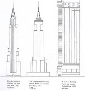 Chrysler Building Architectural Drawing Chrysler Building Empire State Building And Psfs