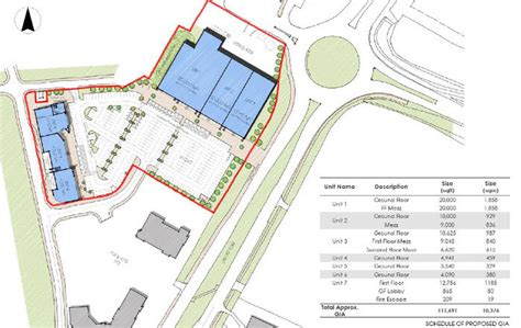 retail layout problem bicester gateway bicester traffic action group