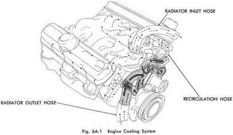 2004 pontiac grand prix parts diagram 2004 pontiac grand prix cooling system diagram 2004 free