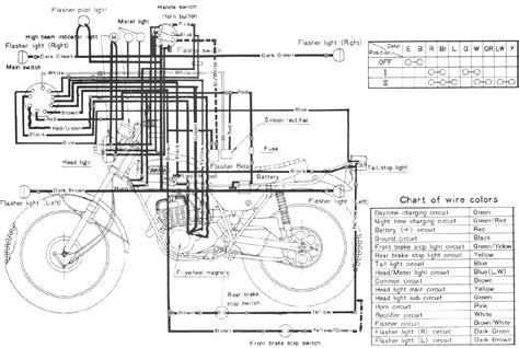 yamaha ct2 175 ct3 175 enduro motorcycle wiring