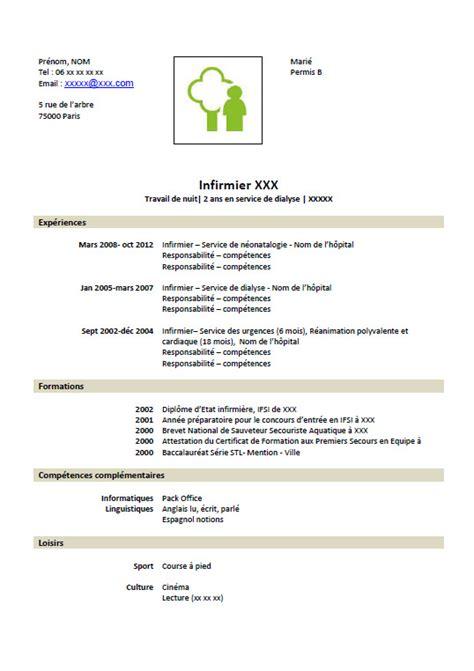 Lettre De Présentation Cv Infirmière Auxiliaire Exemple Cv Infirmier