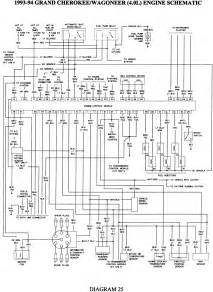 2006 Jeep Grand Wiring Diagram Radio Wiring Diagram For 1999 Jeep Grand Wiring