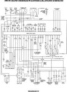 jeep yj trailer wiring diagram jeep image wiring jeep yj wiring diagram injector jeep trailer wiring diagram for on jeep yj trailer wiring diagram