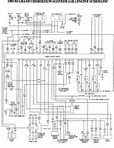 jeep grand cherokee wiring harness diagram images 2001 jeep grand cherokee wiring harness diagram images