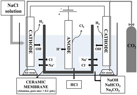 battery isolator wiring diagram 2005 chevy intellitec