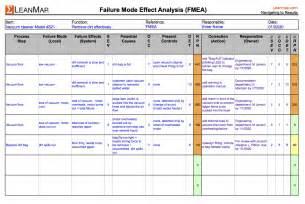 Pfmea Template by Fmea Template Excel Free Bestsellerbookdb