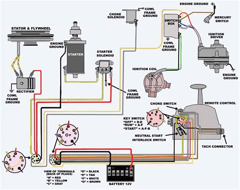 yamaha outboard wiring diagram on 703 remote