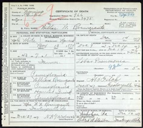 Pennsylvania Birth Records Pennsylvania State Birth Certificates On Ancestry Wyoming County