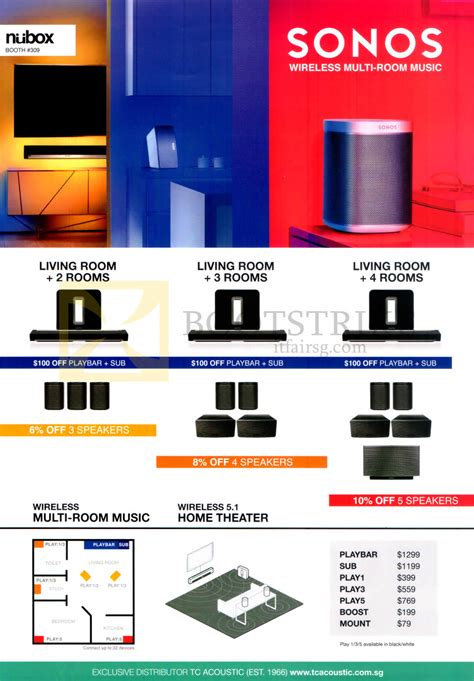 Sonos Delete Room by Nubox Home Theatre Systems 3 1 Play 3 Wireless Multi