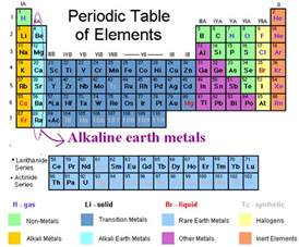 characteristics of alkaline earth metals science help