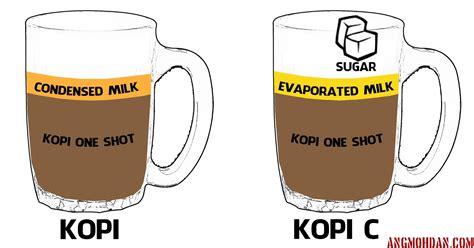 Sugar Kopi how to order kopi angmohdan