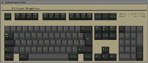 layout italian keyboard appendix e keyboards