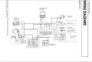 wiring schematics b7100 kubota schematics free printable wiring diagrams