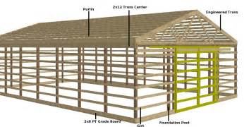 Pole barn with living space plans likewise barn with apartment plans