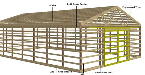 pole barn plans metal pole barn building plans