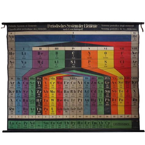 vintage periodic table large vintage wall chart periodic table system of