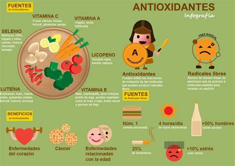 imagenes de radicales libres y antioxidantes vitaminas todo sobre ellas a b c d e k h