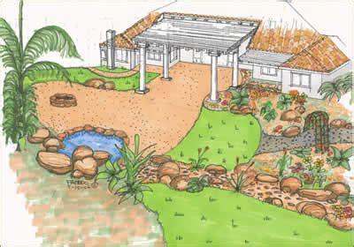 designing backyard landscape 201209 landscape