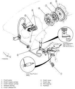 small engine service manuals 2004 kia optima parental controls tach wiring diagram 2004 kia optima 28 images wire harness 2005 kia optima wire free engine