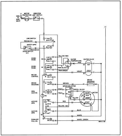 washing machine wiring diagram http www