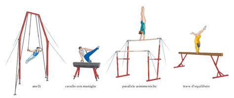ginnastica artistica a casa ricerche correlate a trave ginnastica artistica gymnova