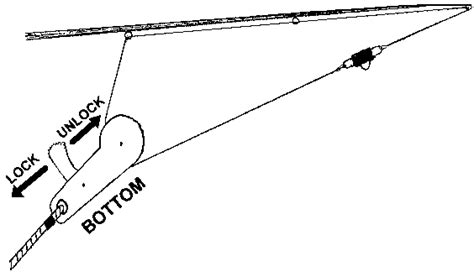 how to rig outriggers diagram hal lock locking outrigger pulley hal locks eliminates