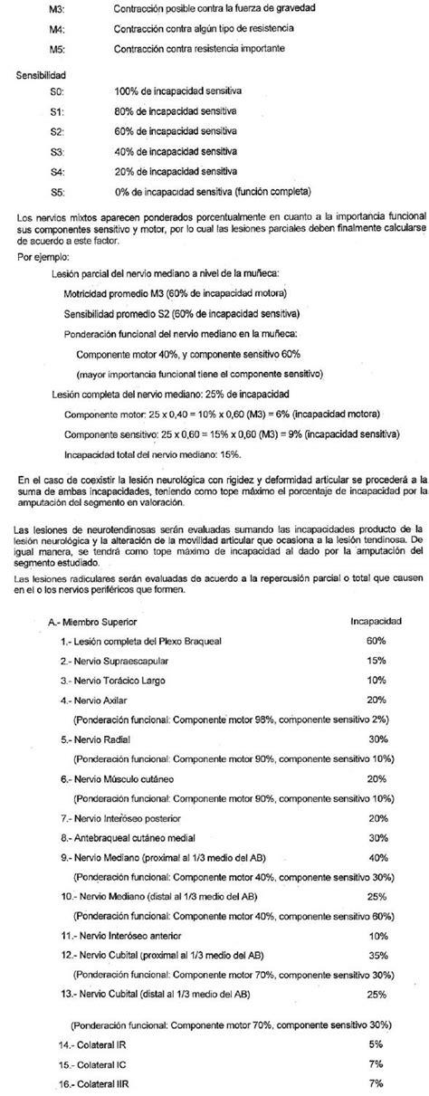 ley 24432 honorarios profesionales argentina infoleg ministerio de econom 237 a y finanzas p 250 blicas