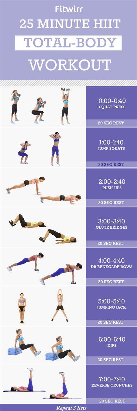 best hiit workouts image gallery hiit workout routines