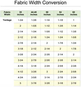 How To Calculate Upholstery Yardage Know How Much Fabric To Buy Sew4home
