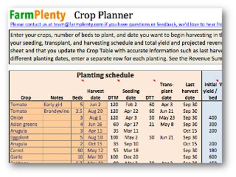 Crop Planning Spreadsheet by Products Farmplenty