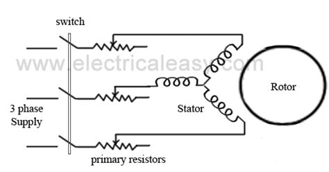 three phase induction motor load current three phase induction motor no load current 28 images construction of three phase induction