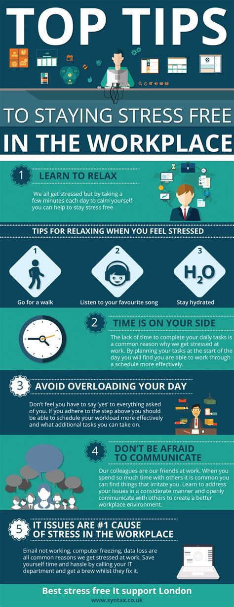 Great Tips On How To Best 25 Workplace Wellness Ideas On Work