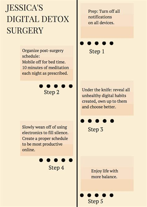 Detox After Surgery by Waking Up From Digital Detox Surgery Huffpost
