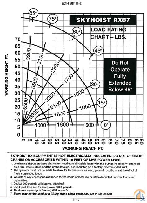 vtx 1300 wiring schematic free wiring diagrams