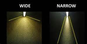T8 Led Light Fixtures Led Optics Beam Angle Counts For Warehouse Aisle Lights