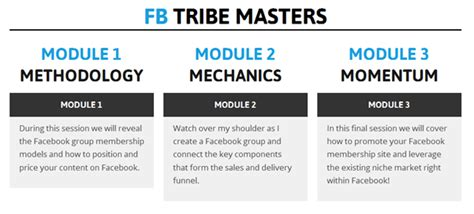 fb indonesia fb tribe masters full course crackit indonesia