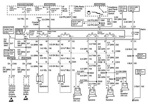 marvelous 1999 gmc suburban radio wiring diagram images best image wiring diagram cashsigns us 99 tahoe wiring diagram 1999 suburban stereo wiring diagram wiring diagram schemes wiring diagrams